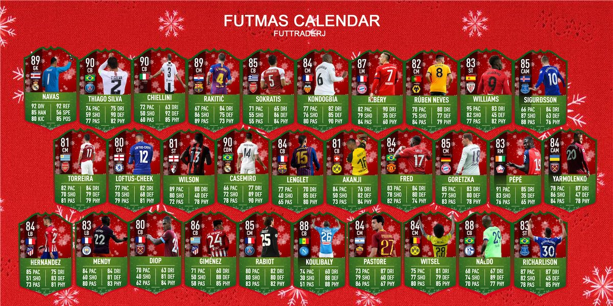 FIFA 19 FUTmas SBC Cards Predictions 1