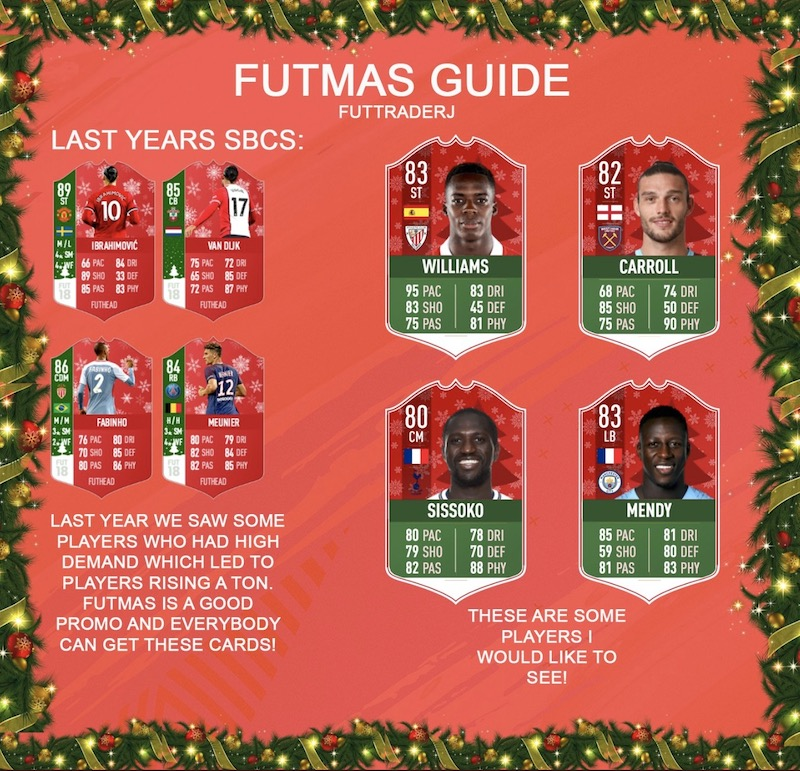 FIFA 19 FUTMas SBC Cards Predictions And Investment Guide