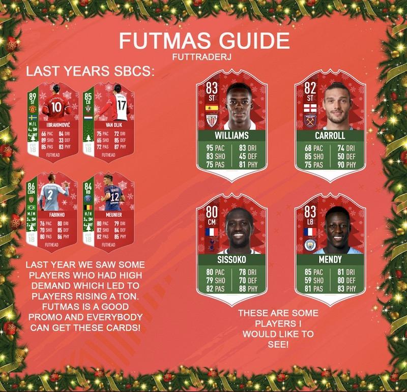 Cheapest Way To Do Lucas Moura Sbc Fifa 19