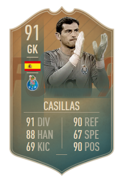 FIFA 19 Flashback Iker Casillas SBC