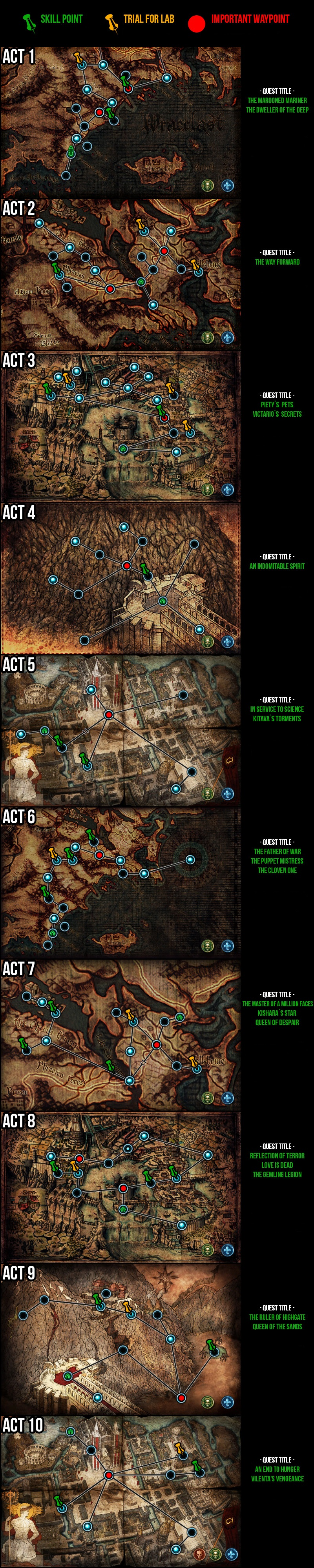 Path Of Exile Skill Point Quests & Act 1-10 Trails For 3 5 - The