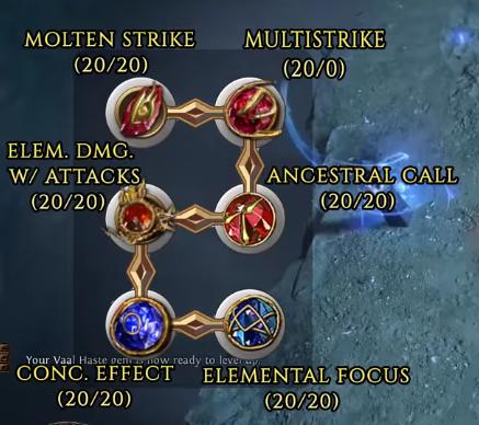 Path Of Exile 3 6 Molten Strike Juggernaut Build Guide - Poe
