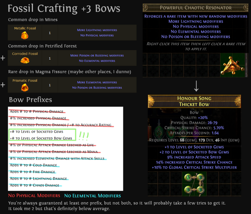 Path Of Exile 3 6 Bows Crafting Guide - How To Craft +3 Bows