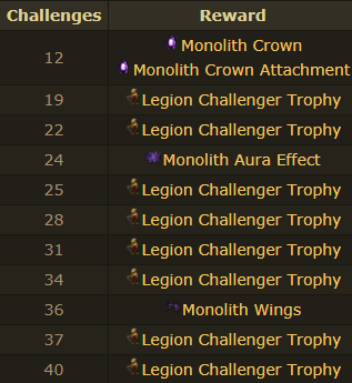 POE Legion Challenges Guide - How to Complete All Path of Exile 3 7